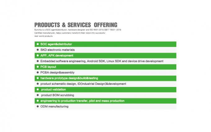 Shenzhen Sunchip Technology Co , Ltd