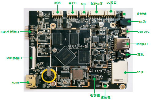 Quad Core Embedded Linux Motherboard , Processor STB Tablet Industrial Linux Board