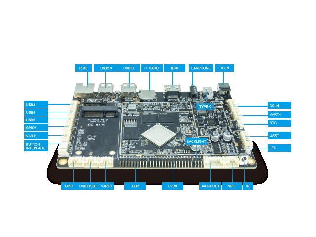 3 UART Embedded Motherboard , 6 USB Host 4G LTE Industrial PC Motherboard
